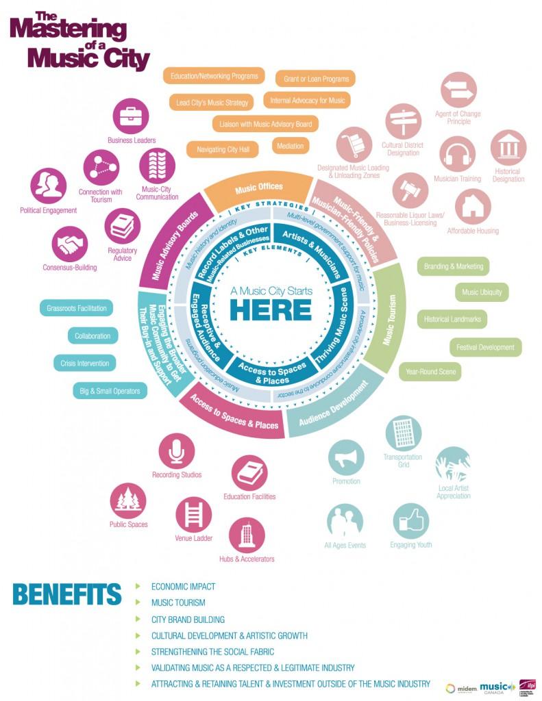 Main-Infographic-I